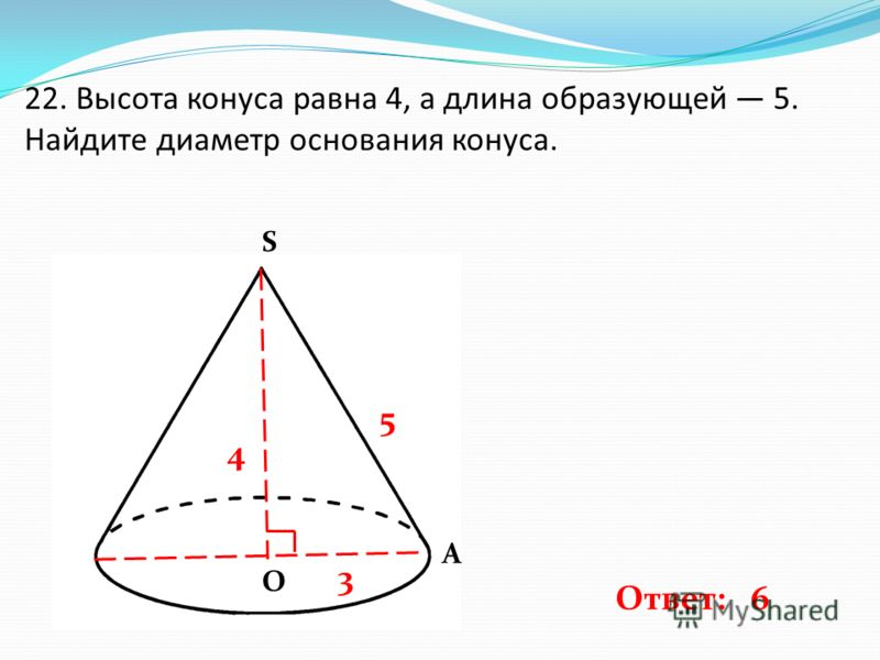 22. Высота конуса равна 4, а длина образующей 5. Найдите диаметр основания конуса. 4 5 3 S O A Ответ: 6