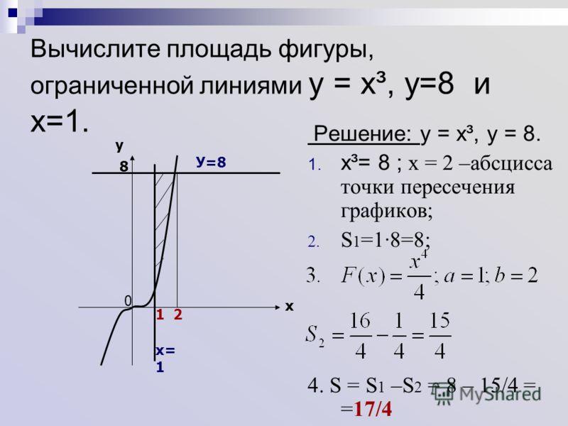 Вычислите площадь фигуры, ограниченной линиями у = х³, y=8 и x=1. Решение: у = х³, у = 8. 1. х³= 8 ; х = 2 –абсцисса точки пересечения графиков; 2. S 1 =18=8; 4. S = S 1 –S 2 = 8 – 15/4 = =17/4 0 12 х у У=8 8 х= 1