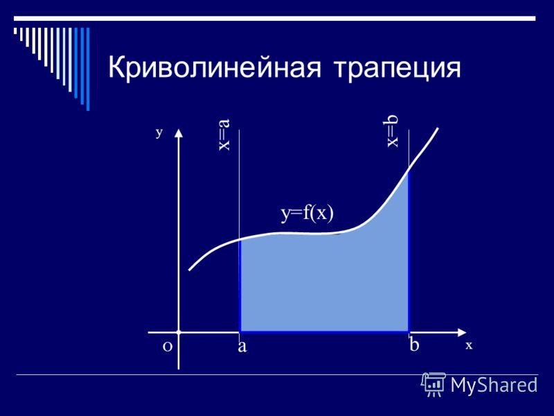 Криволинейная трапеция x y О a b x=a x=b y=f(x)