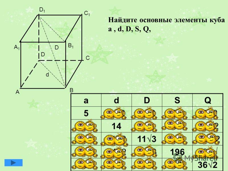 A1A1 B1B1 C1C1 D1D1 A B C D adDSQ 55 25 325252 721476769898 2 111121131211212 14142143196 6626336362 Найдите основные элементы куба a, d, D, S, Q, d D