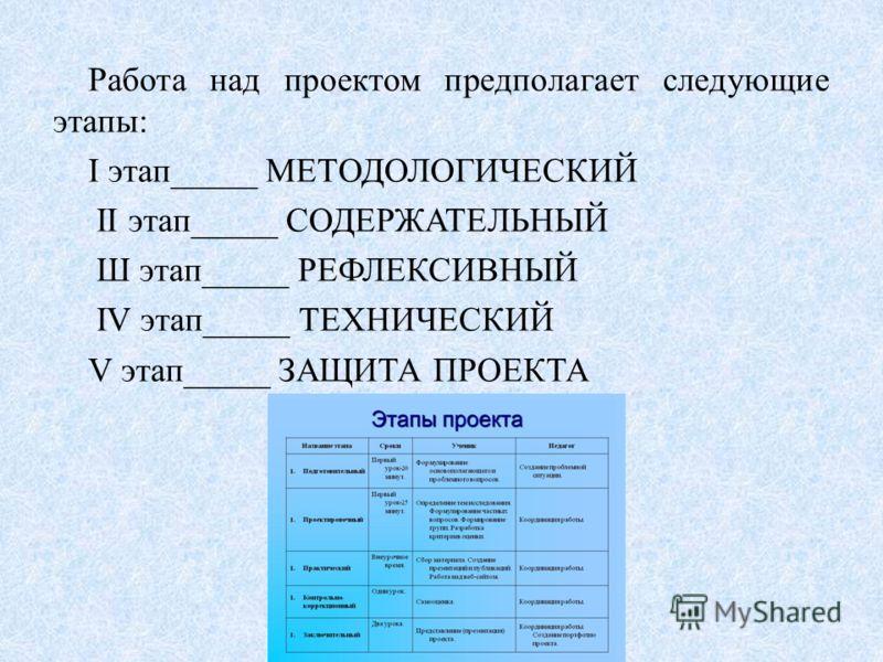 Работа над проектом предполагает следующие этапы: I этап_____ МЕТОДОЛОГИЧЕСКИЙ II этап_____ СОДЕРЖАТЕЛЬНЫЙ Ш этап_____ РЕФЛЕКСИВНЫЙ IV этап_____ ТЕХНИЧЕСКИЙ V этап_____ ЗАЩИТА ПРОЕКТА