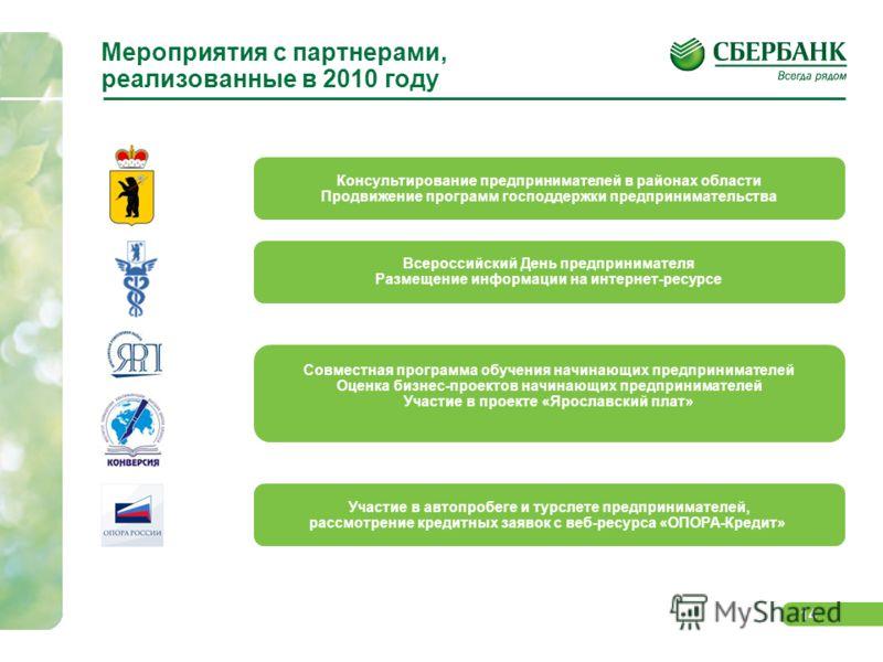 14 Мероприятия с партнерами, реализованные в 2010 году Участие в автопробеге и турслете предпринимателей, рассмотрение кредитных заявок с веб-ресурса «ОПОРА-Кредит» Совместная программа обучения начинающих предпринимателей Оценка бизнес-проектов начи