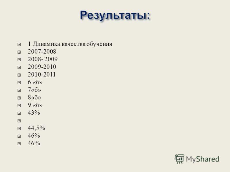 1. Динамика качества обучения 2007-2008 2008- 2009 2009-2010 2010-2011 6 « б » 7« б » 8« б » 9 « б » 43% 44,5% 46%
