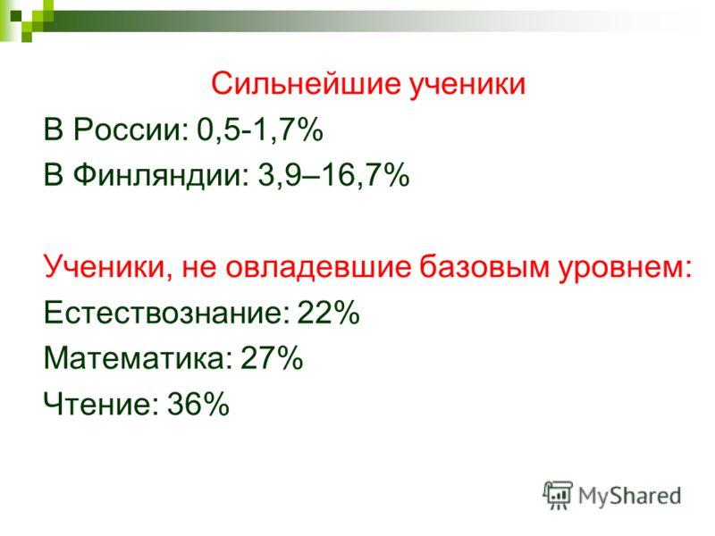 Сильнейшие ученики В России: 0,5-1,7% В Финляндии: 3,9–16,7% Ученики, не овладевшие базовым уровнем: Естествознание: 22% Математика: 27% Чтение: 36%