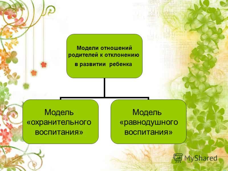 Модели отношений родителей к отклонению в развитии ребенка Модель «охранительного воспитания» Модель «равнодушного воспитания»