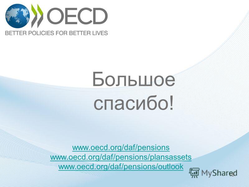 Большое спасибо! 18 www.oecd.org/daf/pensions www.oecd.org/daf/pensions/plansassets www.oecd.org/daf/pensions/outlook
