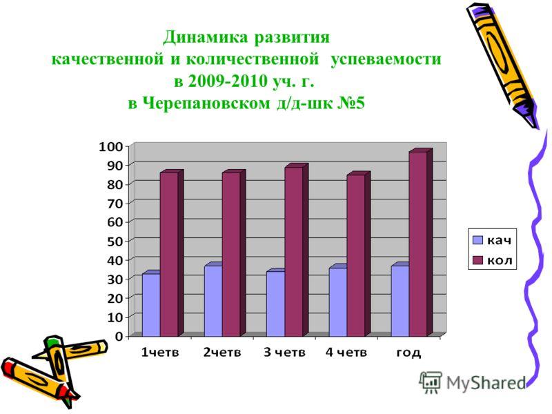 Динамика развития качественной и количественной успеваемости в 2009-2010 уч. г. в Черепановском д/д-шк 5