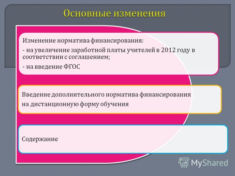 Изменение норматива финансирования : - на увеличение заработной платы учителей в 2012 году в соответствии с соглашением ; - на введение ФГОС Введение дополнительного норматива финансирования на дистанционную форму обучения Содержание