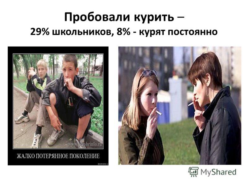 Пробовали курить – 29% школьников, 8% - курят постоянно