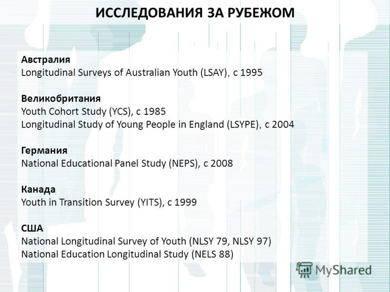 ИССЛЕДОВАНИЯ ЗА РУБЕЖОМ Австралия Longitudinal Surveys of Australian Youth (LSAY), с 1995 Великобритания Youth Cohort Study (YCS), с 1985 Longitudinal Study of Young People in England (LSYPE), с 2004 Германия National Educational Panel Study (NEPS),