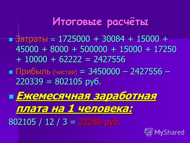 Итоговые расчёты Затраты = 1725000 + 30084 + 15000 + 45000 + 8000 + 500000 + 15000 + 17250 + 10000 + 62222 = 2427556 Затраты = 1725000 + 30084 + 15000 + 45000 + 8000 + 500000 + 15000 + 17250 + 10000 + 62222 = 2427556 Прибыль (чистая) = 3450000 – 2427