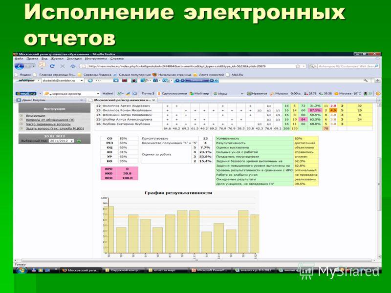 Исполнение электронных отчетов