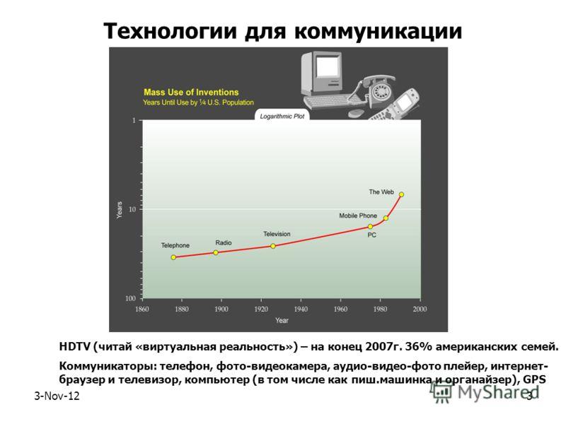 3-Nov-123 Технологии для коммуникации HDTV (читай «виртуальная реальность») – на конец 2007г. 36% американских семей. Коммуникаторы: телефон, фото-видеокамера, аудио-видео-фото плейер, интернет- браузер и телевизор, компьютер (в том числе как пиш.маш