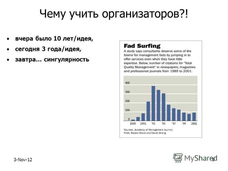 3-Nov-129 Чему учить организаторов?! вчера было 10 лет/идея, сегодня 3 года/идея, завтра… сингулярность