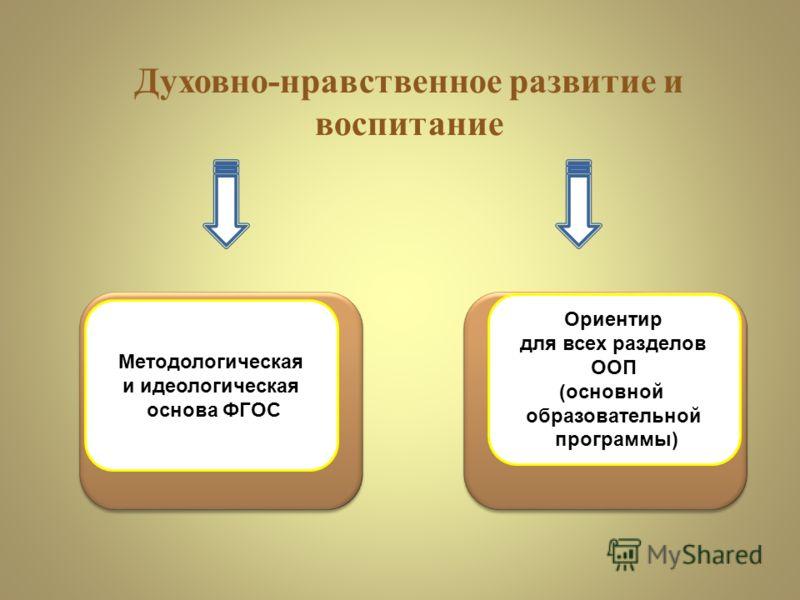Методологическая и идеологическая основа ФГОС Духовно-нравственное развитие и воспитание Ориентир для всех разделов ООП (основной образовательной программы)