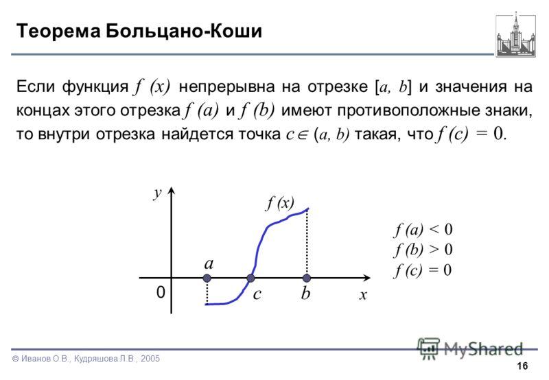 16 Иванов О.В., Кудряшова Л.В., 2005 Теорема Больцано-Коши Если функция f (x) непрерывна на отрезке [ a, b ] и значения на концах этого отрезка f (a) и f (b) имеют противоположные знаки, то внутри отрезка найдется точка c ( a, b) такая, что f (c) = 0