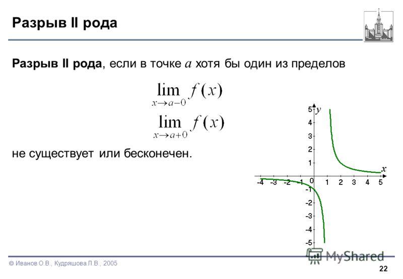 22 Иванов О.В., Кудряшова Л.В., 2005 Разрыв II рода Разрыв II рода, если в точке a хотя бы один из пределов не существует или бесконечен.