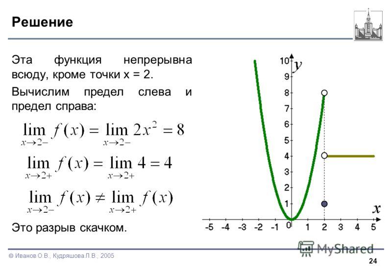 24 Иванов О.В., Кудряшова Л.В., 2005 Решение Эта функция непрерывна всюду, кроме точки x = 2. Вычислим предел слева и предел справа: Это разрыв скачком.