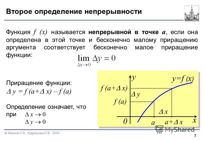7 Иванов О.В., Кудряшова Л.В., 2005 Второе определение непрерывности Функция f (x) называется непрерывной в точке a, если она определена в этой точке и бесконечно малому приращению аргумента соответствует бесконечно малое приращение функции: x a 0 y