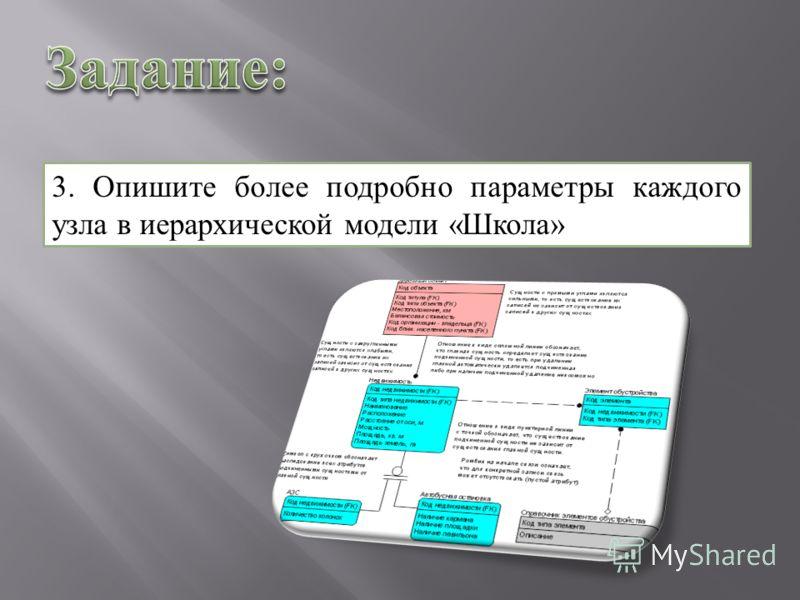 3. Опишите более подробно параметры каждого узла в иерархической модели «Школа»