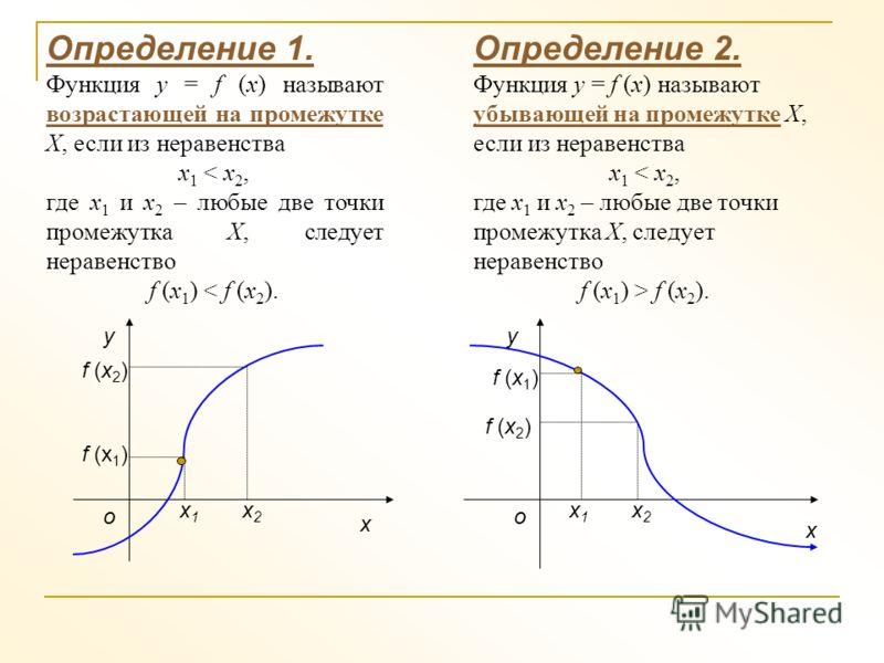 Исследование функций на монотонность если двигаться по графику слева направо, то ординаты точек графика всё время увеличиваются («поднимаемся в горку»); говорят, что функция возрастает; если двигаться по графику слева направо, то ординаты точек графи