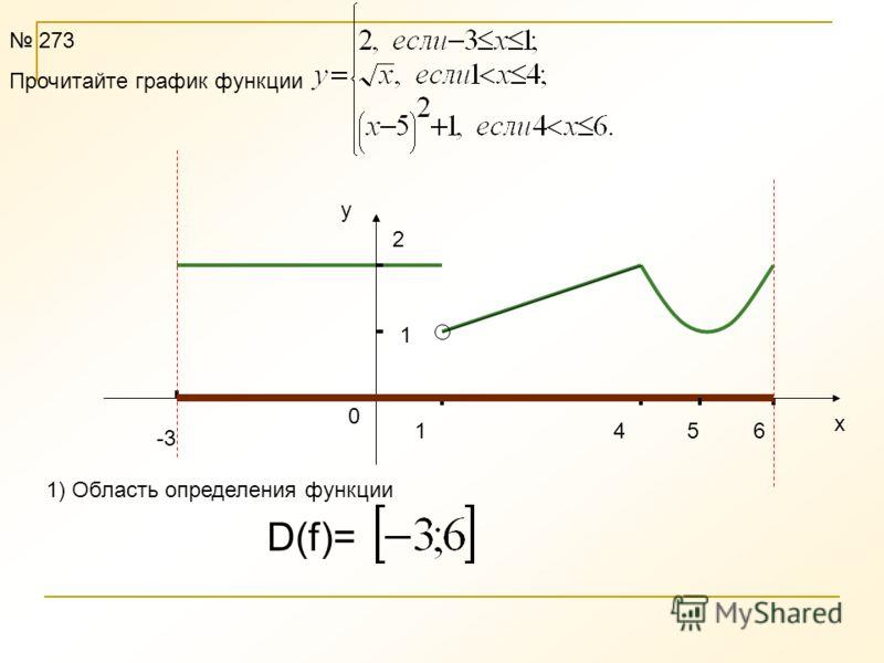 -3 1 2 1 4 6х у 0 273 Постройте график функции