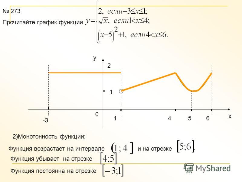 -3 1 2 1 46 х у 0 273 Прочитайте график функции 5 2) Промежутки знакопостоянства: F(х)>0 F(х)