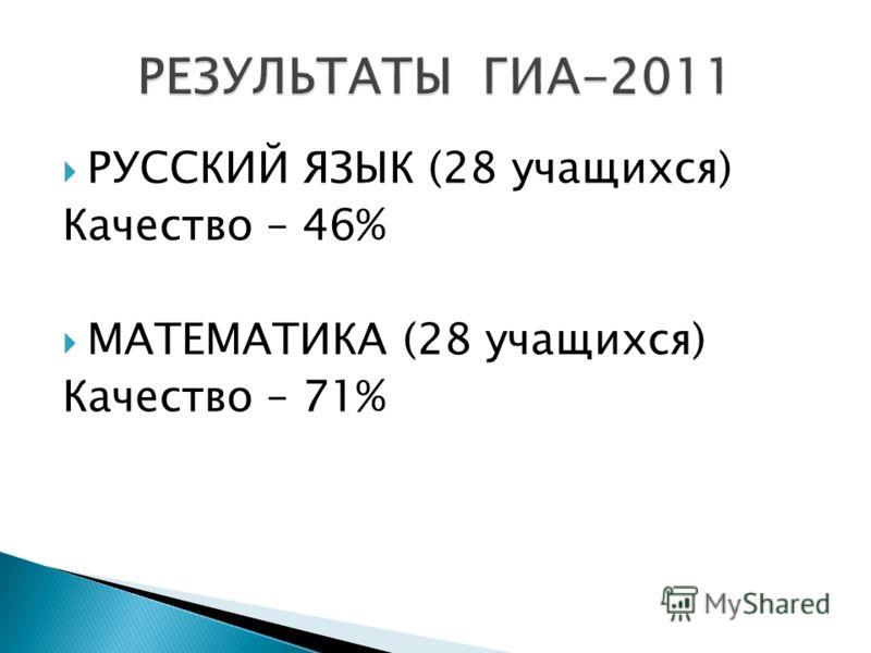 РУССКИЙ ЯЗЫК (28 учащихся) Качество – 46% МАТЕМАТИКА (28 учащихся) Качество – 71%