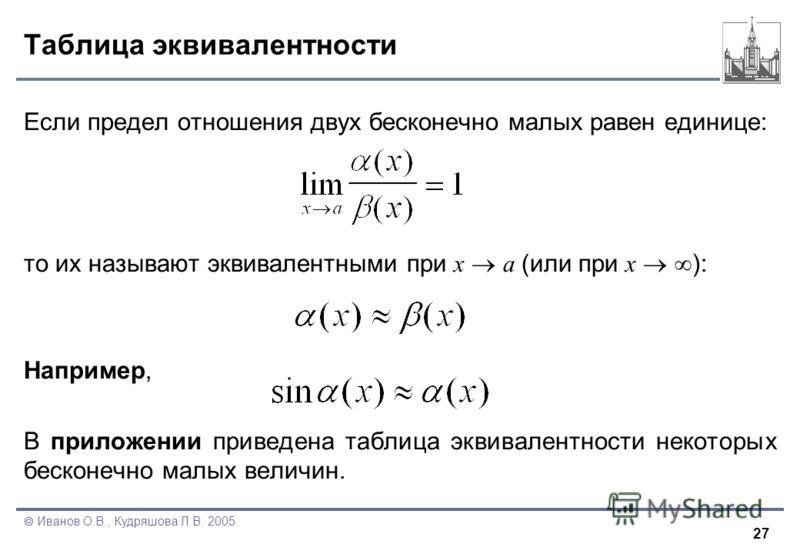 27 Иванов О.В., Кудряшова Л.В. 2005 Таблица эквивалентности Если предел отношения двух бесконечно малых равен единице: то их называют эквивалентными при x a (или при x ): Например, В приложении приведена таблица эквивалентности некоторых бесконечно м