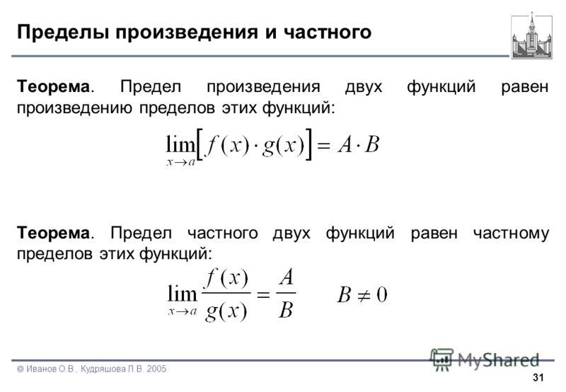 31 Иванов О.В., Кудряшова Л.В. 2005 Пределы произведения и частного Теорема. Предел произведения двух функций равен произведению пределов этих функций: Теорема. Предел частного двух функций равен частному пределов этих функций: