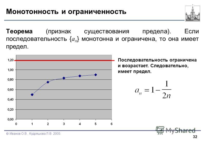 32 Иванов О.В., Кудряшова Л.В. 2005 Монотонность и ограниченность Теорема (признак существования предела). Если последовательность { a n } монотонна и ограничена, то она имеет предел. Последовательность ограничена и возрастает. Следовательно, имеет п