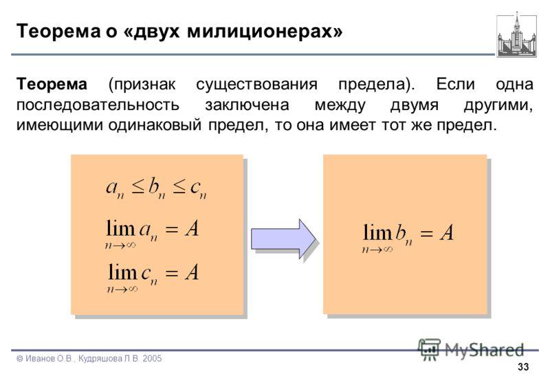 33 Иванов О.В., Кудряшова Л.В. 2005 Теорема о «двух милиционерах» Теорема (признак существования предела). Если одна последовательность заключена между двумя другими, имеющими одинаковый предел, то она имеет тот же предел.
