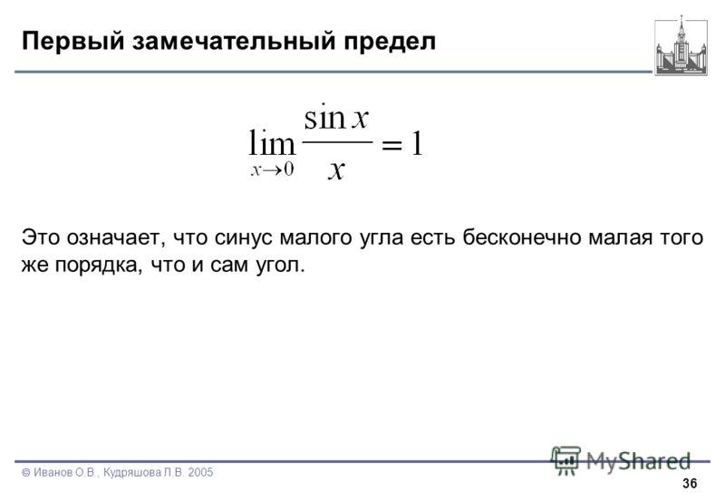 36 Иванов О.В., Кудряшова Л.В. 2005 Первый замечательный предел Это означает, что синус малого угла есть бесконечно малая того же порядка, что и сам угол.