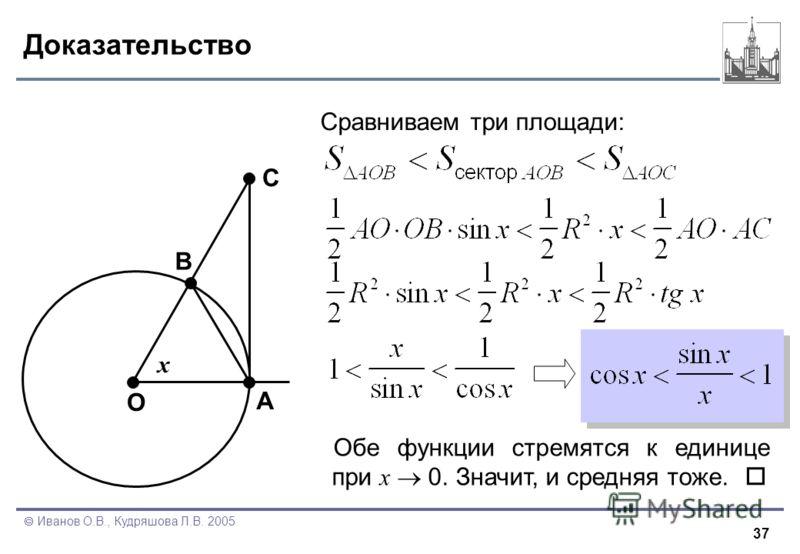 37 Иванов О.В., Кудряшова Л.В. 2005 Доказательство Сравниваем три площади: О А В С x Обе функции стремятся к единице при x 0. Значит, и средняя тоже.