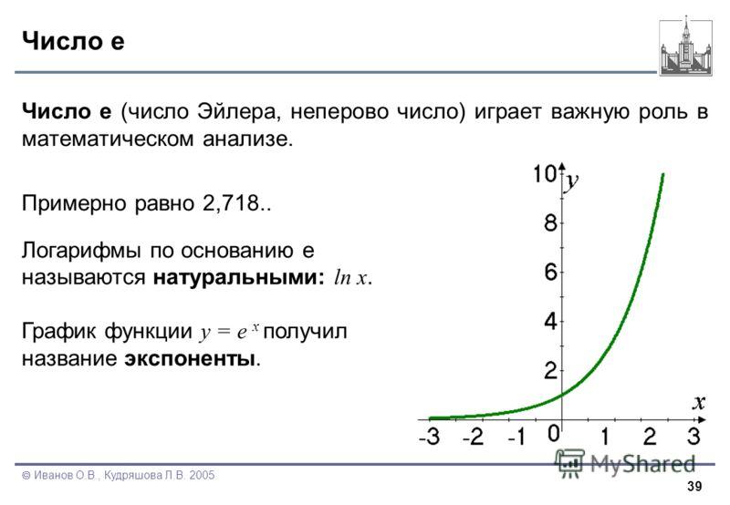 39 Иванов О.В., Кудряшова Л.В. 2005 Число е Число е (число Эйлера, неперово число) играет важную роль в математическом анализе. Примерно равно 2,718.. Логарифмы по основанию е называются натуральными: ln x. График функции y = e x получил название экс