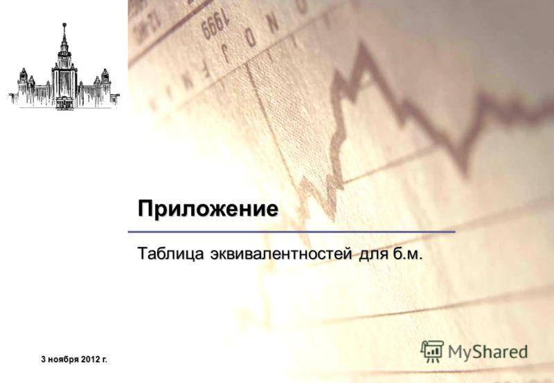 3 ноября 2012 г.3 ноября 2012 г.3 ноября 2012 г.3 ноября 2012 г. Приложение Таблица эквивалентностей для б.м.