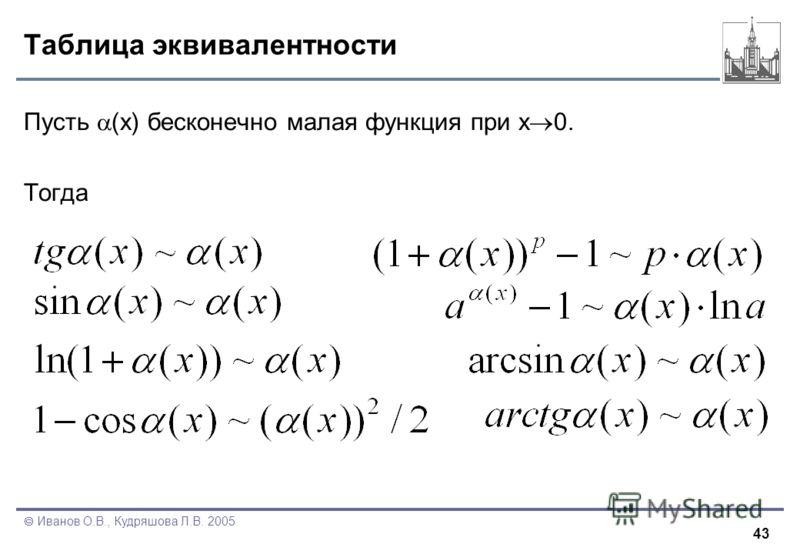 43 Иванов О.В., Кудряшова Л.В. 2005 Таблица эквивалентности Пусть (x) бесконечно малая функция при x 0. Тогда