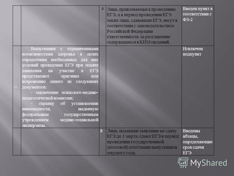 4 Лица, привлекаемые к проведению ЕГЭ, а в период проведения ЕГЭ также лица, сдававшие ЕГЭ, несут в соответствии с законодательством Российской Федерации ответственность за разглашение содержащихся в КИМ сведений. Введен пункт в соответствии с ФЗ-2 7