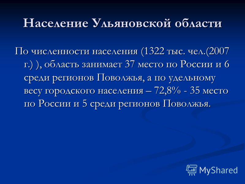 Население Ульяновской области По численности населения (1322 тыс. чел.(2007 г.) ), область занимает 37 место по России и 6 среди регионов Поволжья, а по удельному весу городского населения – 72,8% - 35 место по России и 5 среди регионов Поволжья.