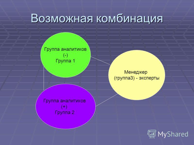 Возможная комбинация Группа аналитиков (-) Группа 1 Группа аналитиков (+) Группа 2 Менеджер (группа3) - эксперты