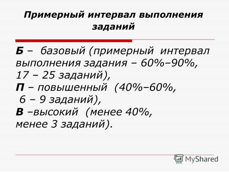 Примерный интервал выполнения заданий Б – базовый (примерный интервал выполнения задания – 60%–90%, 17 – 25 заданий), П – повышенный (40%–60%, 6 – 9 заданий), В –высокий (менее 40%, менее 3 заданий).
