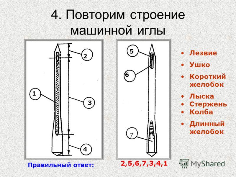 4. Повторим строение машинной иглы 1 2 3 4 7 6 5 Лезвие Ушко Короткий желобок Лыска Стержень Колба Длинный желобок Правильный ответ: 2,5,6,7,3,4,1