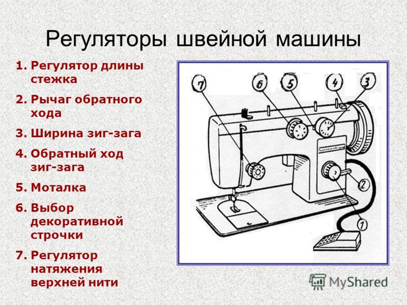 Регуляторы швейной машины 1.Регулятор длины стежка 2.Рычаг обратного хода 3.Ширина зиг-зага 4.Обратный ход зиг-зага 5.Моталка 6.Выбор декоративной строчки 7.Регулятор натяжения верхней нити