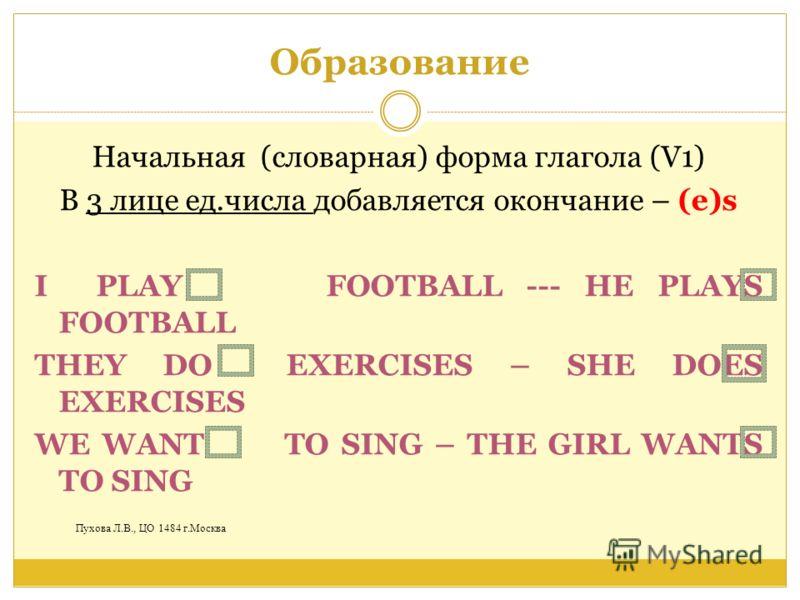 Образование Начальная (словарная) форма глагола (V1) В 3 лице ед.числа добавляется окончание – (e)s I PLAY FOOTBALL --- HE PLAYS FOOTBALL THEY DO EXERCISES – SHE DOES EXERCISES WE WANT TO SING – THE GIRL WANTS TO SING Пухова Л.В., ЦО 1484 г.Москва
