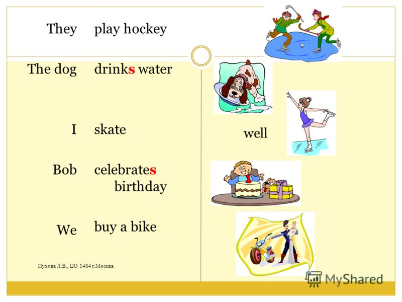 They The dog I Bob We play hockey drinks water skate celebrates birthday buy a bike well Пухова Л.В., ЦО 1484 г.Москва