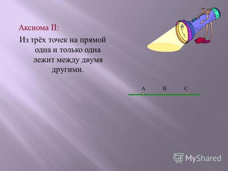 А ксиома II: Из т рёх т очек н а п рямой одна и т олько о дна лежит м ежду д вумя другими. АВС