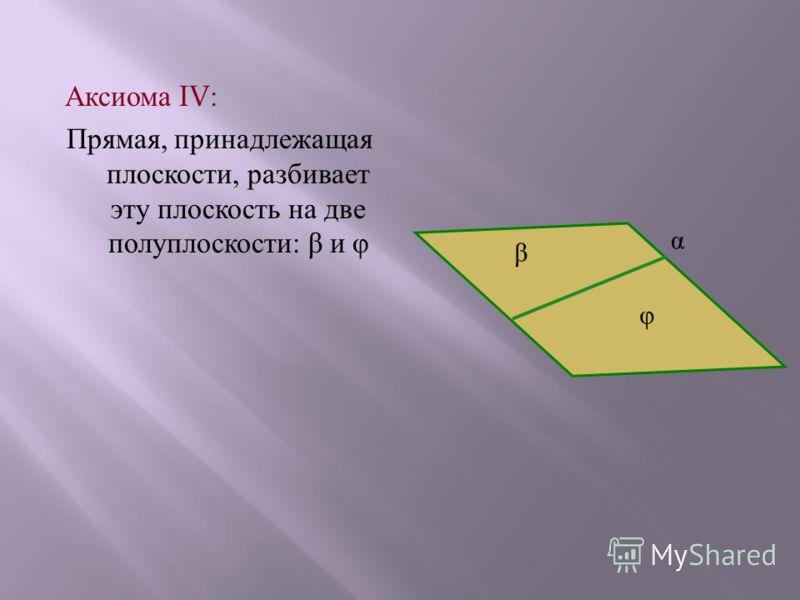 А ксиома IV: Прямая, п ринадлежащая плоскости, р азбивает эту п лоскость н а д ве полуплоскости : β и φ β α φ