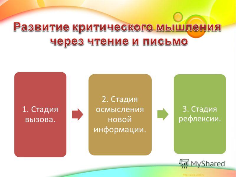 1. Стадия вызова. 2. Стадия осмысления новой информации. 3. Стадия рефлексии.