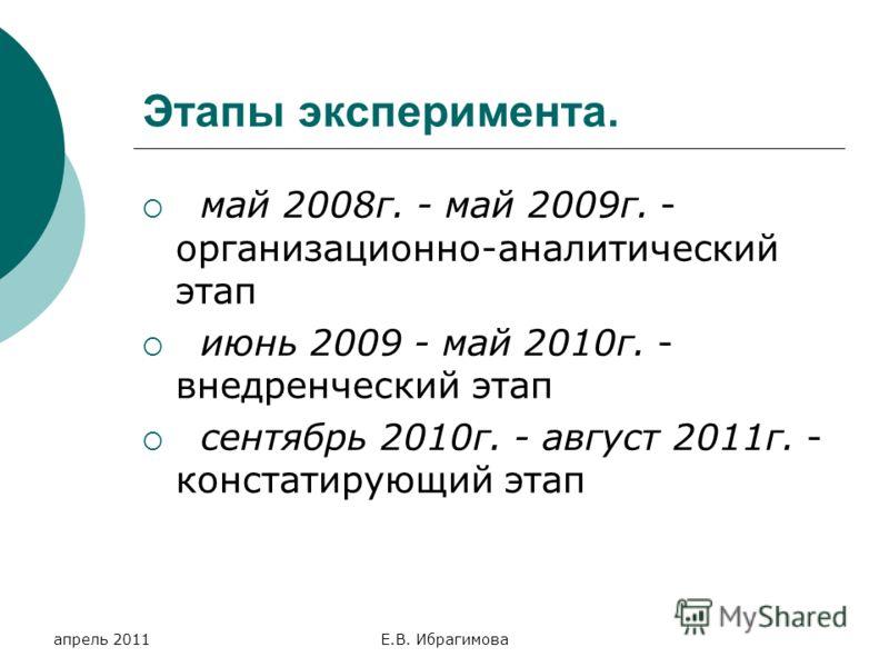 апрель 2011Е.В. Ибрагимова Этапы эксперимента. май 2008г. - май 2009г. - организационно-аналитический этап июнь 2009 - май 2010г. - внедренческий этап сентябрь 2010г. - август 2011г. - констатирующий этап