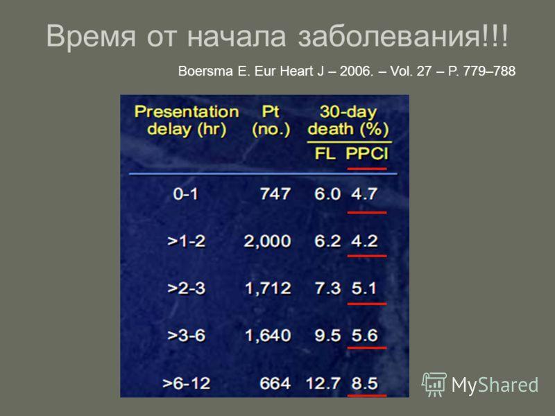 Время от начала заболевания!!! Boersma E. Eur Heart J – 2006. – Vol. 27 – P. 779–788